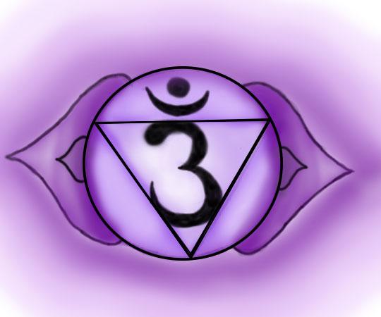 Ajna - 6th Chakra